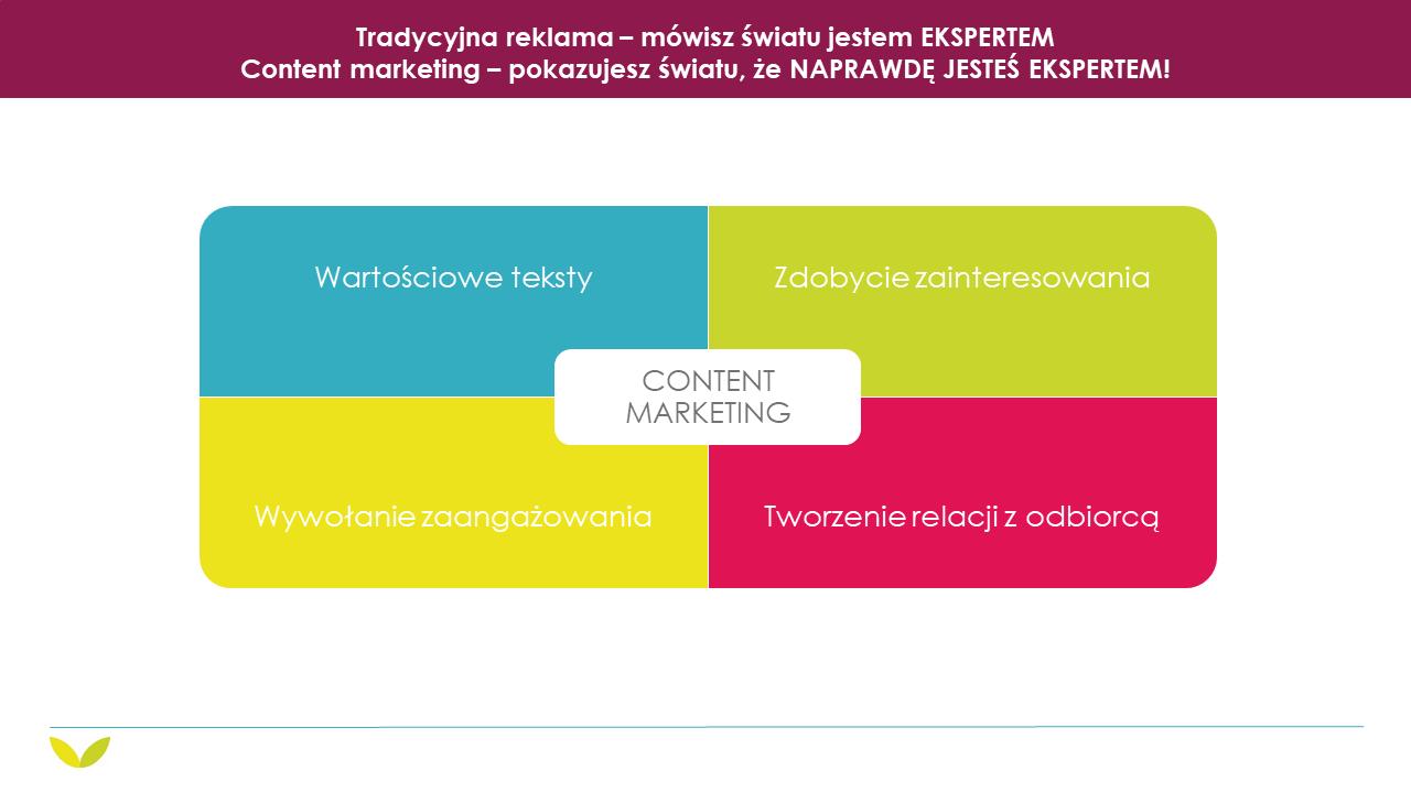 Content Marketing to wartościowe treści, zdobycie zainteresowania, wywołanie zaangażowania, tworzenie relacji z odbiorcą